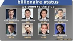 fb-billionaires